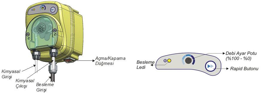 Peristaltik Analog Dozaj Pompası Ozellikler